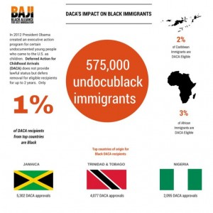 Mr Vision national Black Immigrant Organization Angry about Trump Rescinding DACA - blackimmigrants-daca graphic